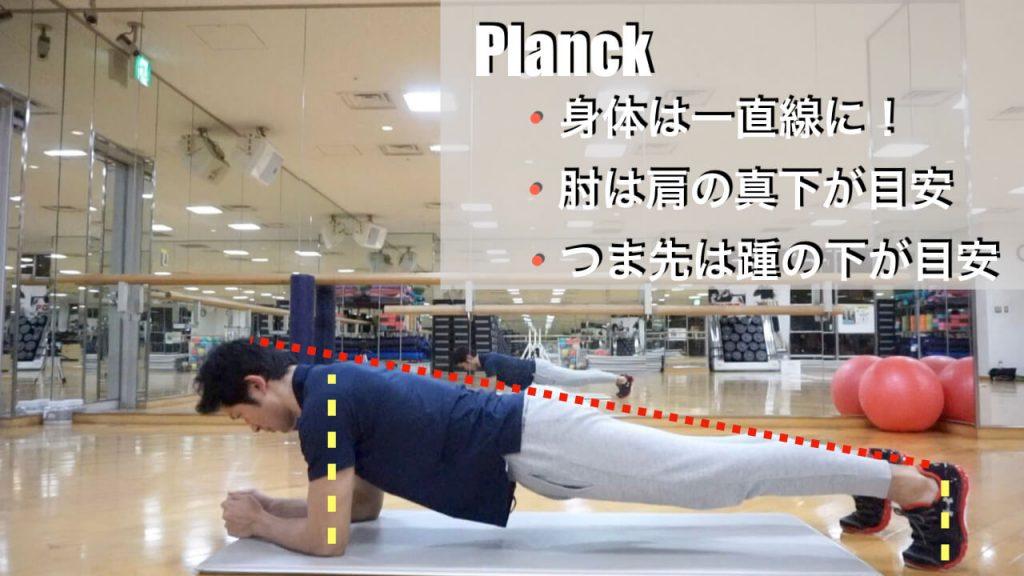 体幹,プランク,トレーニング,腰痛予防