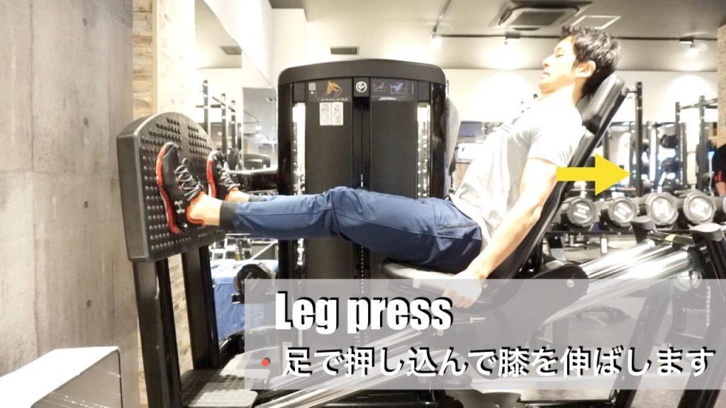 下半身を鍛えるジムマシン・レッグプレス・トレーニング