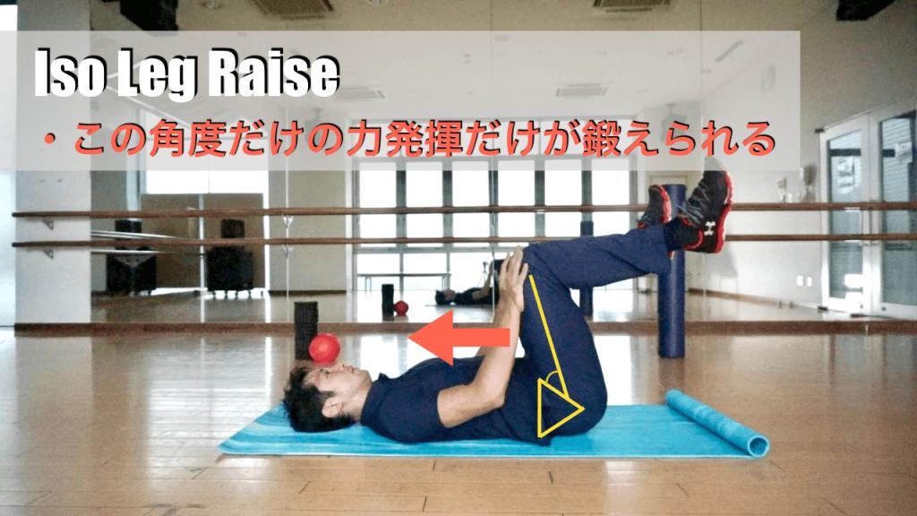 腰に負担がかからない当尺性収縮トレーニングのデメリット